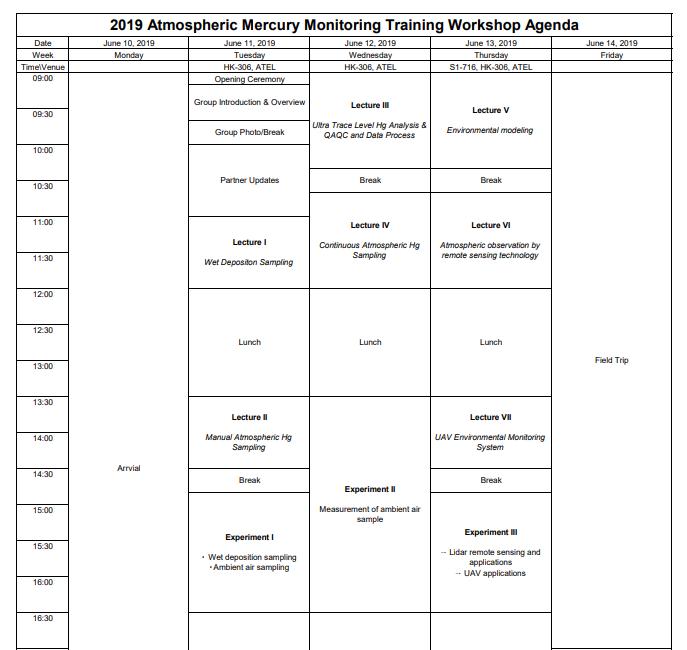 Program Guide for the 2019 APMMN Workshop